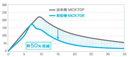 mck70R