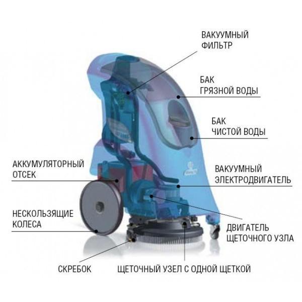 Поломоечная машина FIMAP My16B